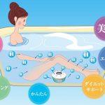 話題の水素風呂始めたらアトピーの炎症がかなり引いた話